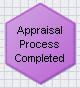 Appraisal Process Completed