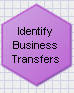 identifybusinesstransfers